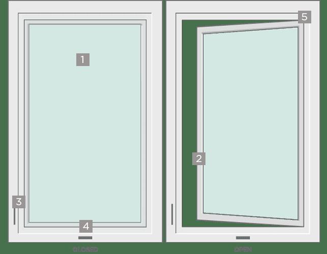 Casement Window Diagram by BlackBerry