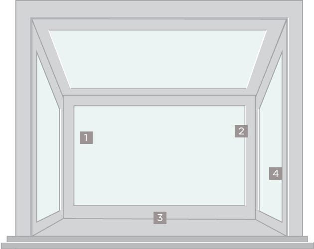 Diagram of Garden Window Panes by BlackBerry